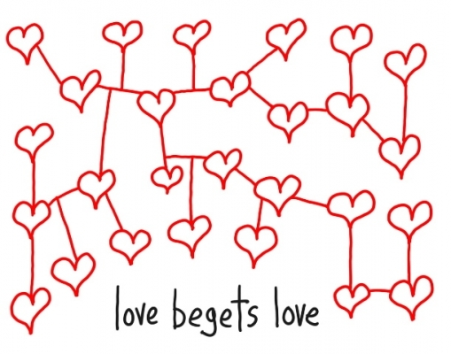 love-begets-love