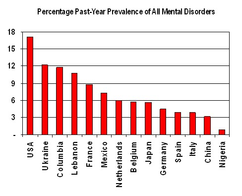 past-year-mental-disorders